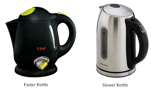 t-fal_ovente temperature controlled kettles
