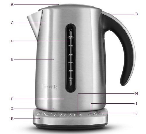 functions of breville 820xl variable kettle