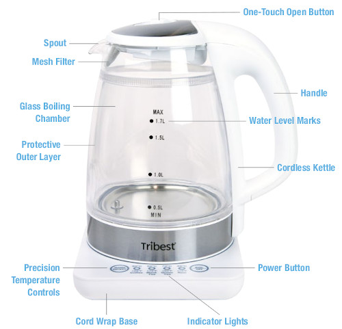 Features of Tribest variable kettle